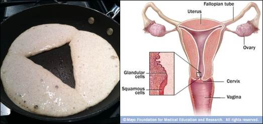 Uterus Pancakes